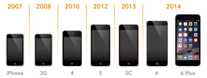 march-phones